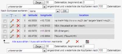 "mySQL Tabelle ""maps"" (phpMyAdmin)"